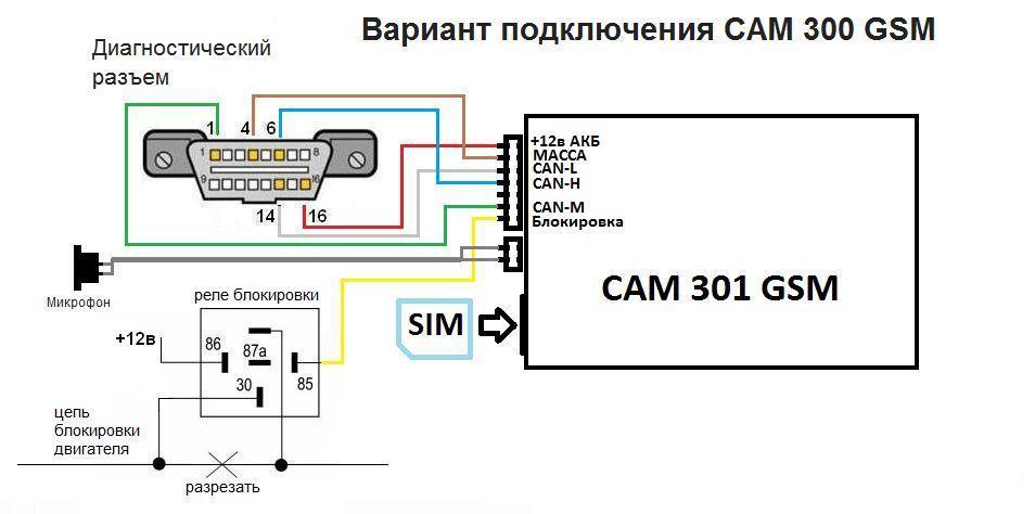 cam301_